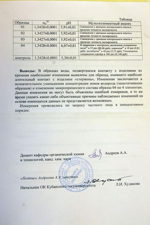 Документ Подухевича