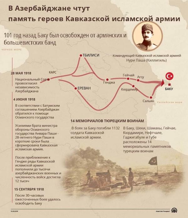 Кавказская Исламская Армия